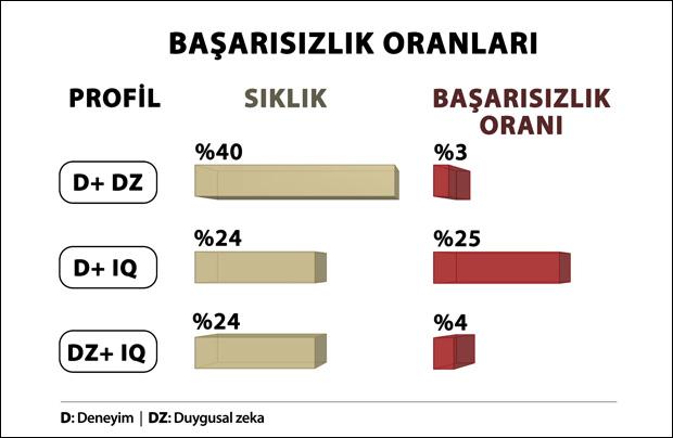 basari-sekil1