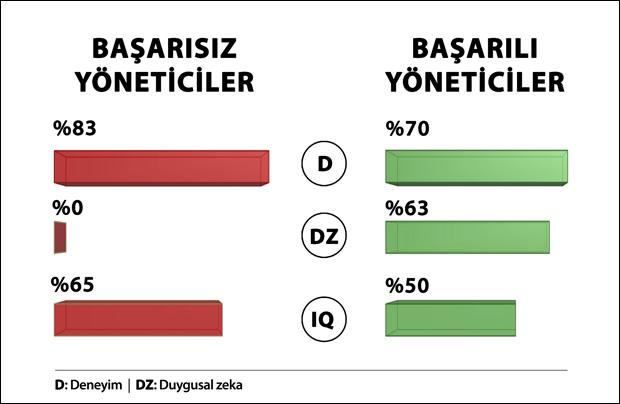 basari-sekil2