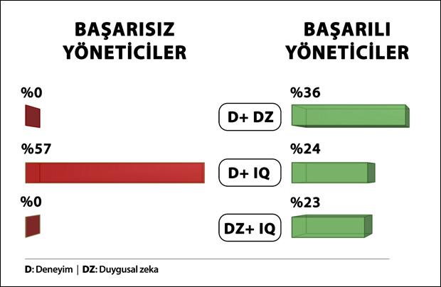 basari-sekil3